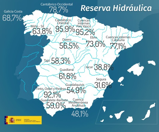 170321reservahidraulicasemanal_tcm7-452552_noticia.jpg