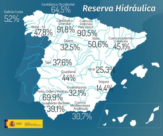 180103reservahidraulicasemanal_tcm7-476498_noticia.jpg