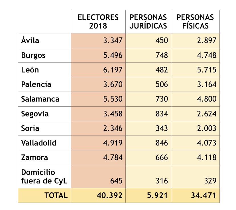 cuadro_electores.jpg